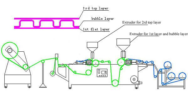 air bubble machine